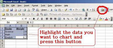 Charting in Excel