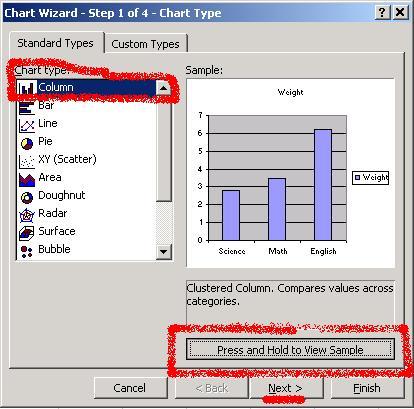Chart Wizzard