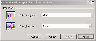Charting in Excel 3