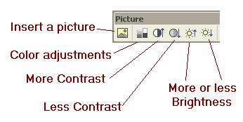 picture toolbar in word