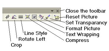 more of the picture toolbar in word